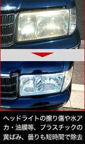 ヘッドライトの擦り傷や水アカ・油膜等、プラスチックの黄ばみ、曇りも短時間で除去